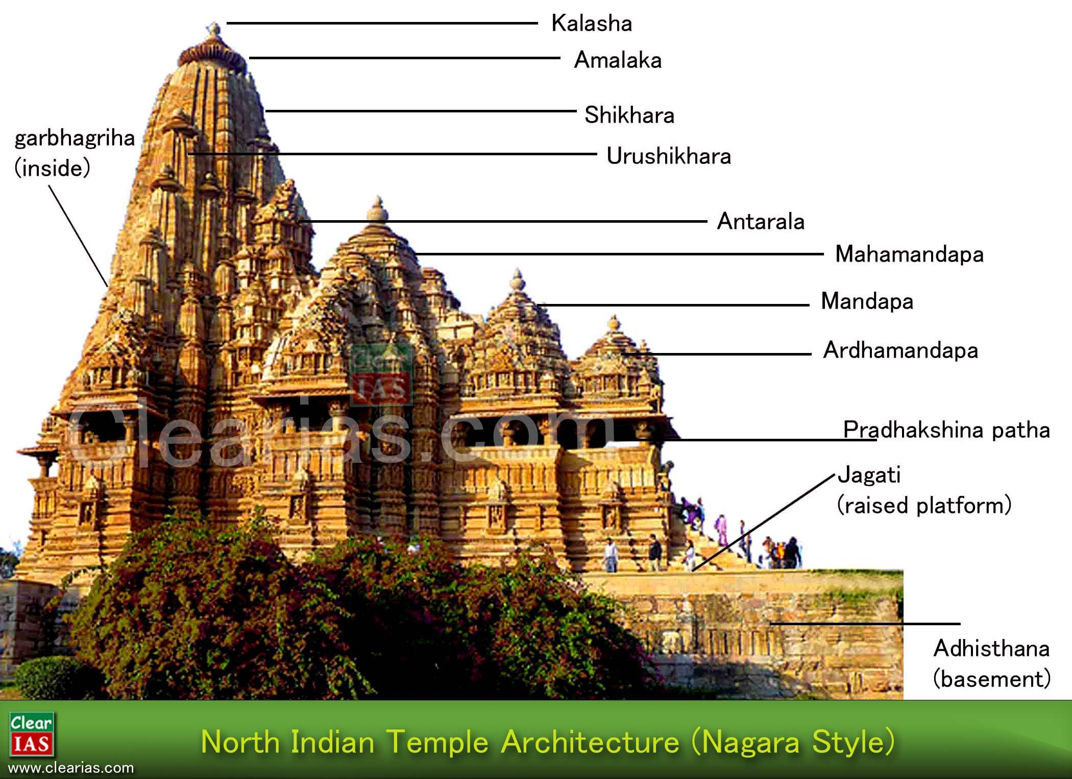 essay on n culture and heritage temple architecture and  temple architecture and sculpture hindu buddhist and jain nagara temple architecture model twelve important characteristics of culture essay