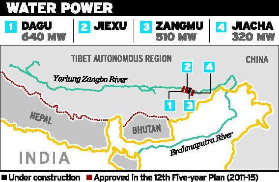 Chinese Dams on Brahmaputra