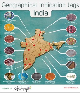 Geographical Indication Tags India