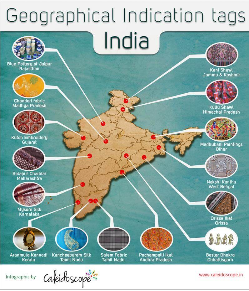 Geographical Indication Gi Tags In India Memorize Faster Clearias