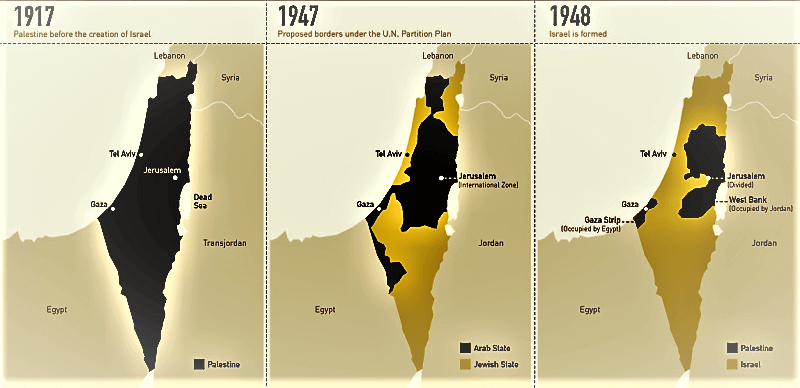 the genesis and history of conflicts between palestinians and israelis