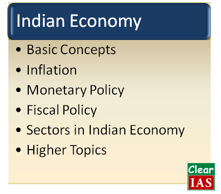 Economics Notes Which You Shouldn't Miss! - ClearIAS