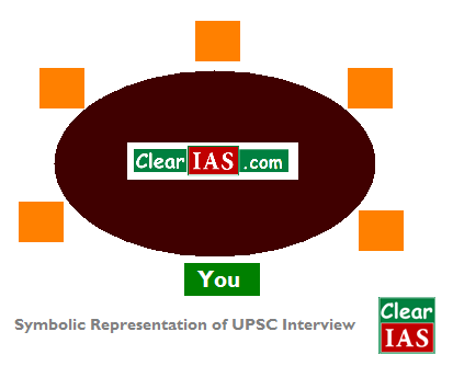 Check List For The Candidates Attending UPSC Interview