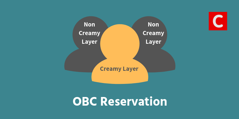 OBC Reservation Eligibility - Do you come under the Non-Creamy Layer?
