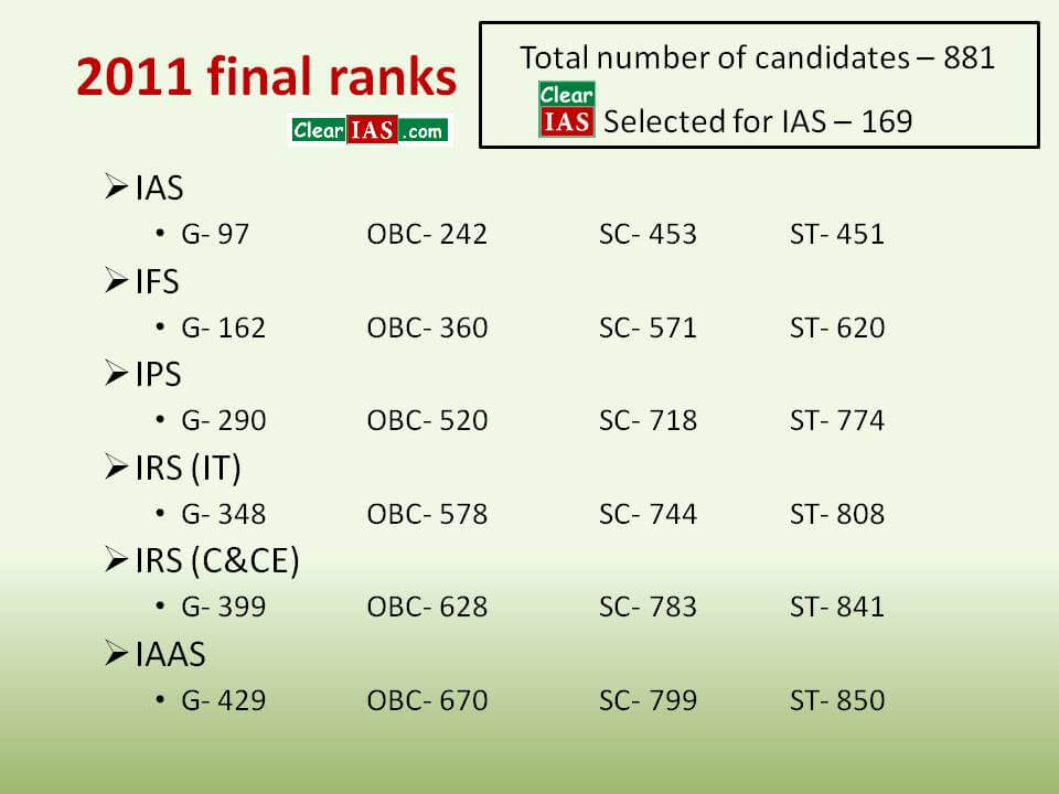 2011: Final Rank Allocated for IAS, IPS, IFS etc.