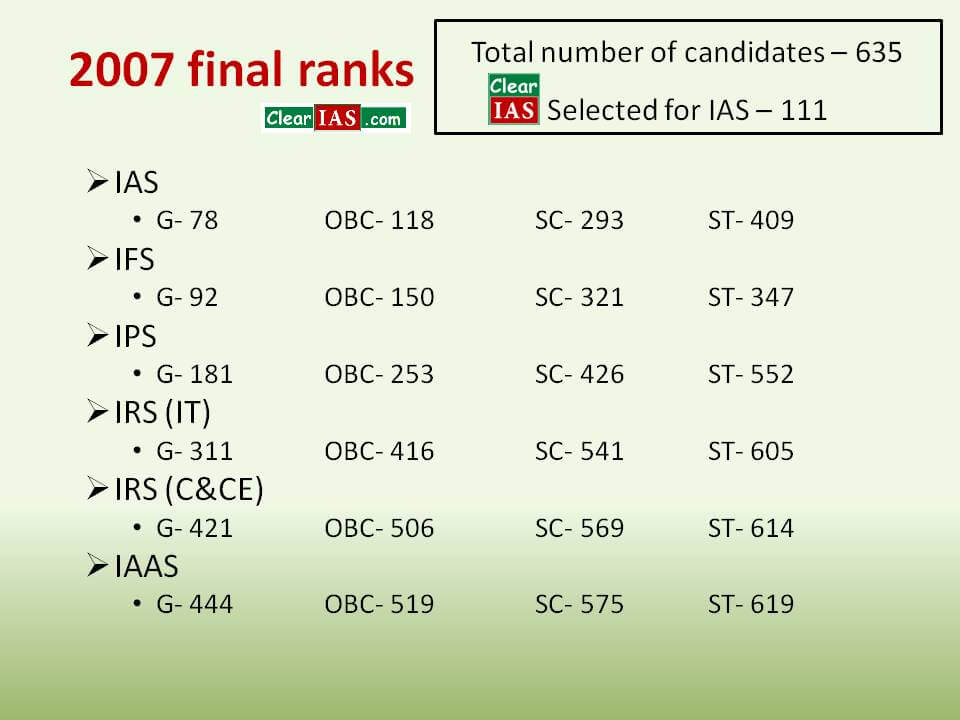 2007: Final Rank Allocated for IAS, IPS, IFS etc.