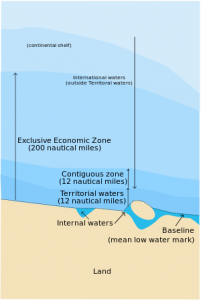 Terrotorial Waters vs International Waters