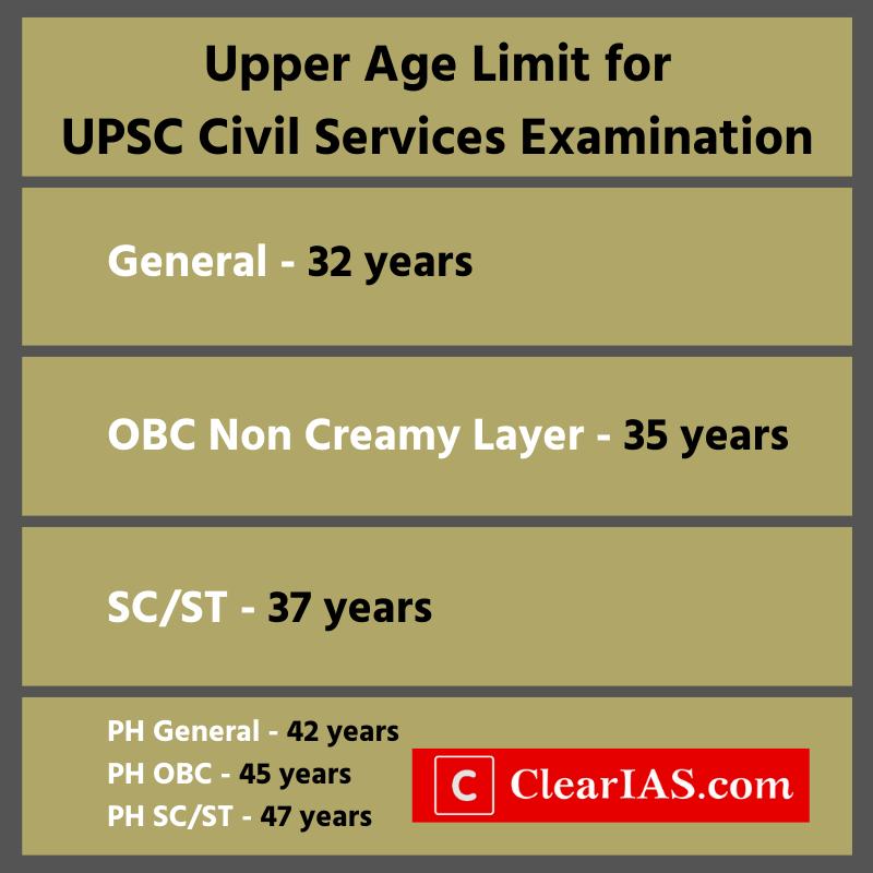UPSC CSE Age Limit