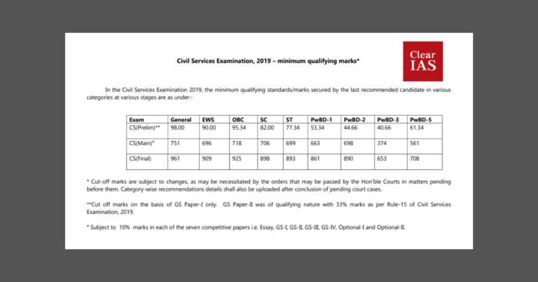 UPSC Cut-off Marks 2019