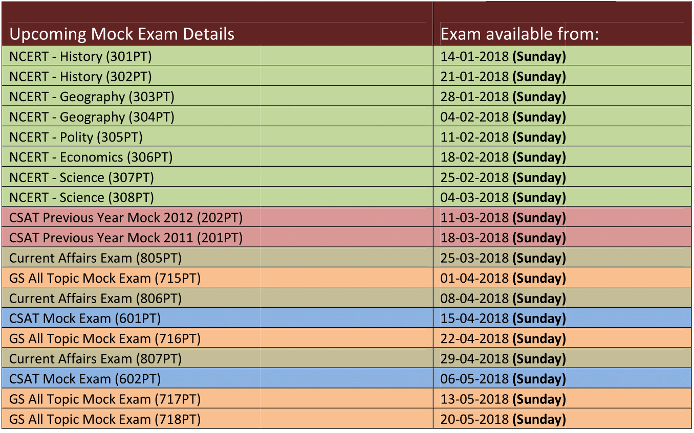 Upcoming Mock Exams - ClearIAS Prelims Test Series 2018