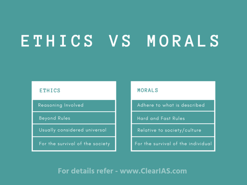 Ethics vs Morals - Comparison