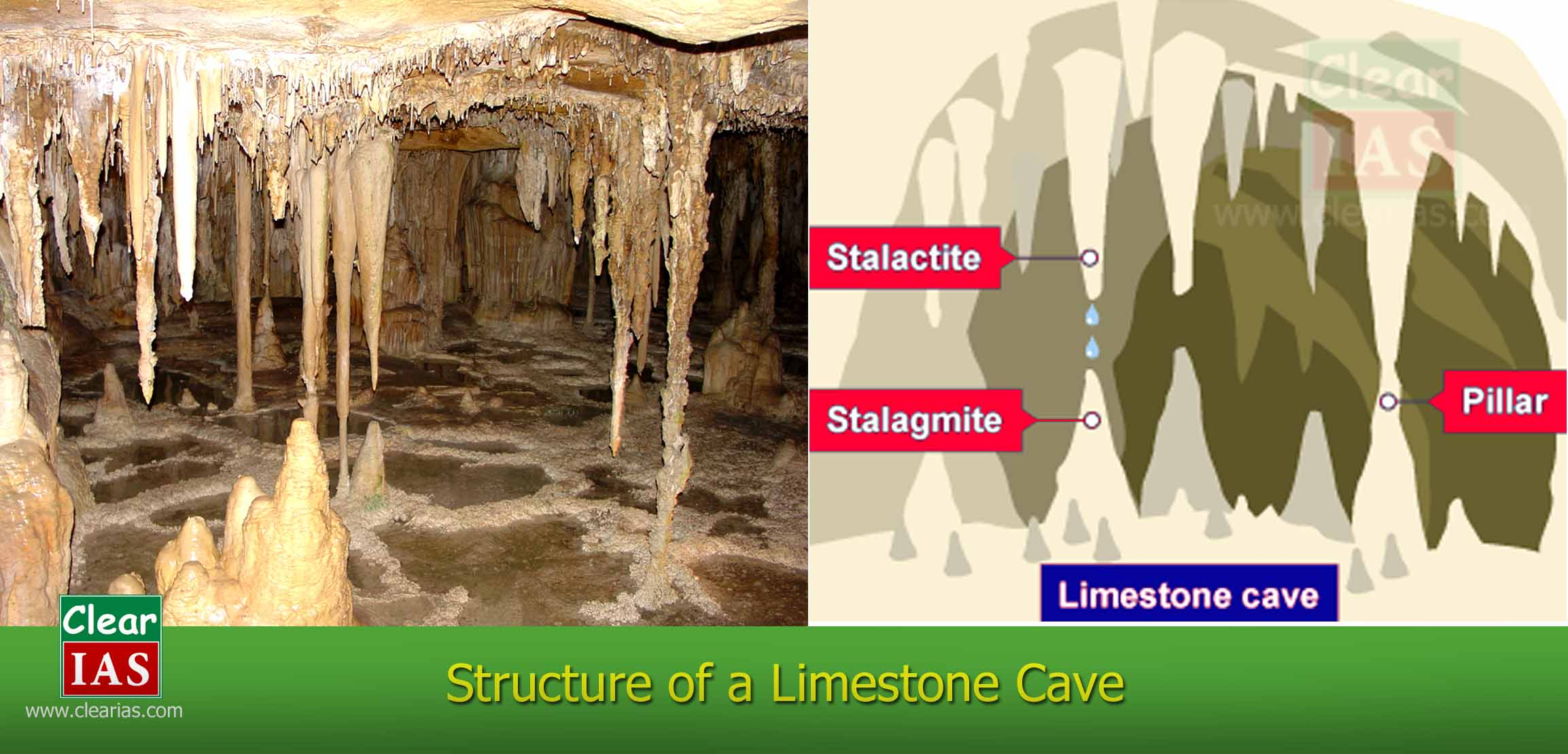 limestone caves- stalagmite-stalactite