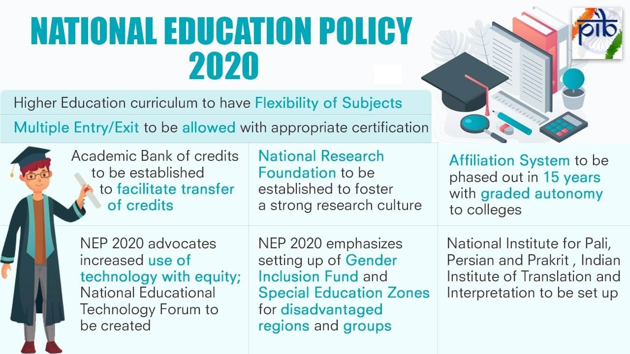 National Education Policy - Higher Education