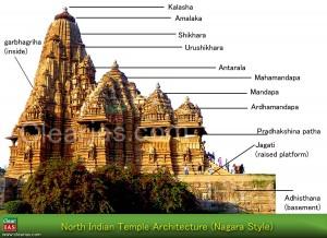 Nagara Temple Architecture Model