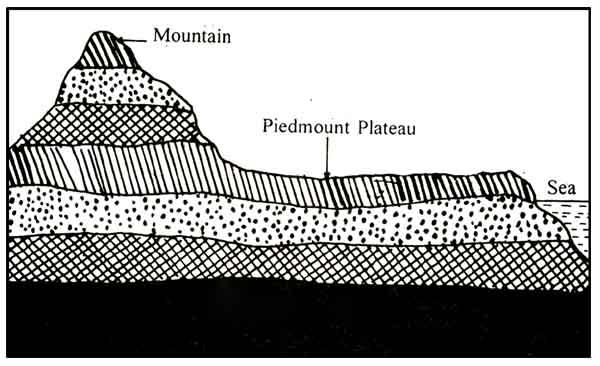 piedmont plateau