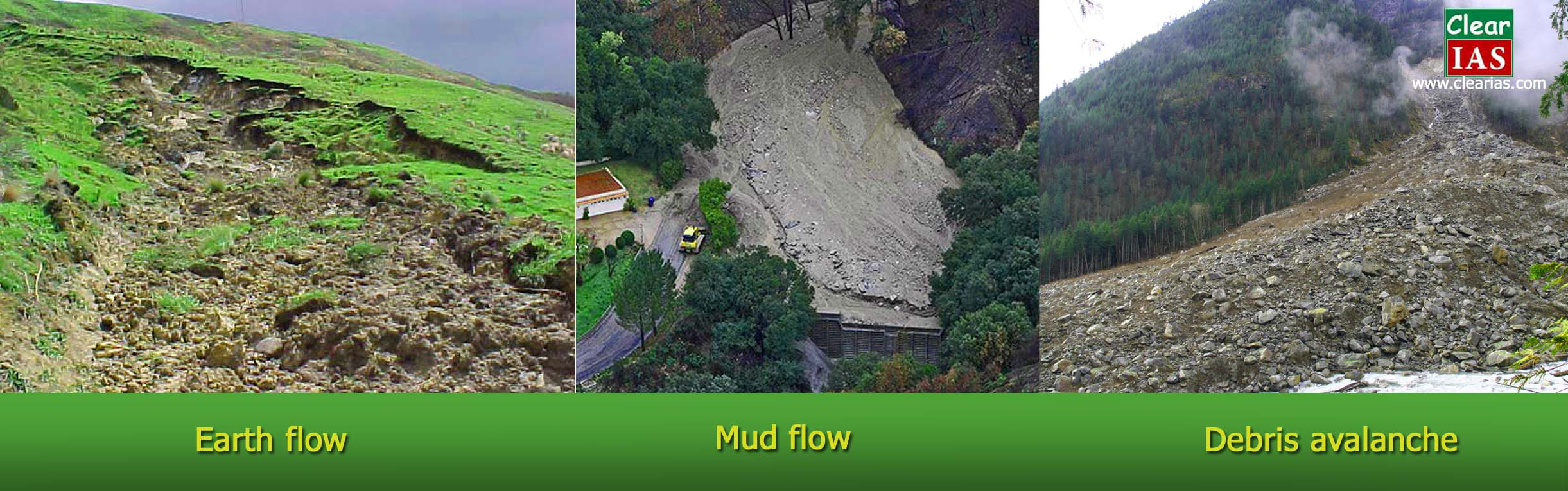 Earth flow, Mud flow, Debris Avalanche - Rapid mass movements