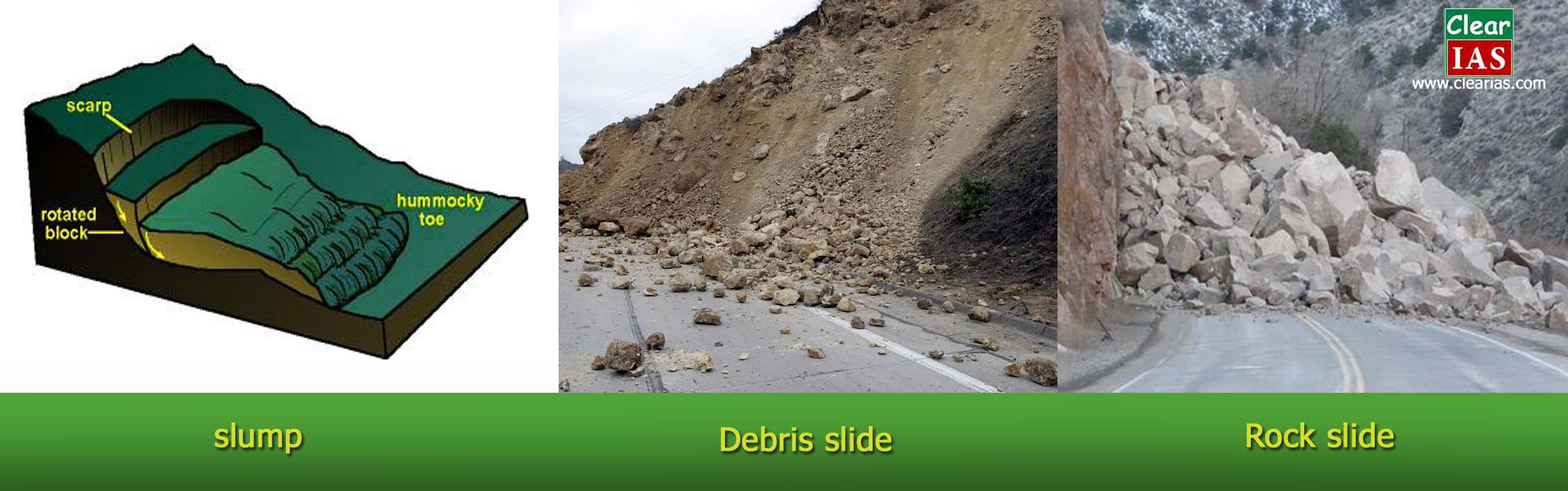 slump, debris slide, rock slide - types of landslides