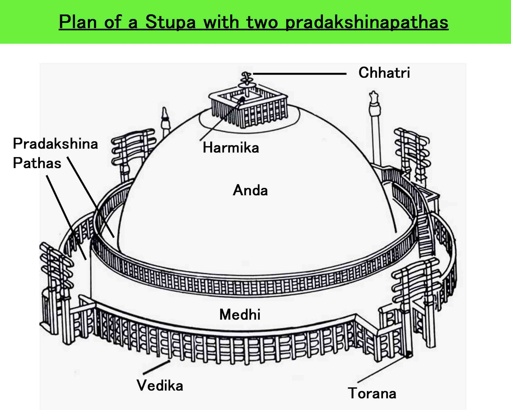 Sanchi Stupa plan