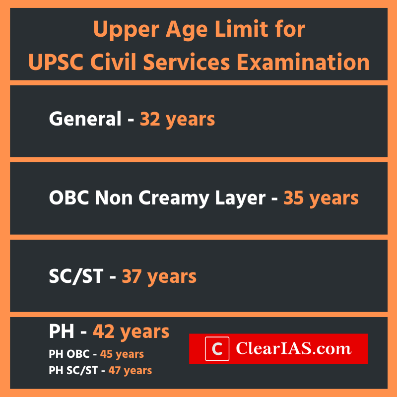 UPSC 2020: Apply for the Civil Services Exam from February 12, 2020