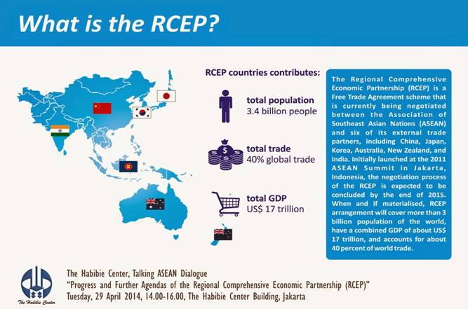 What is RCEP?